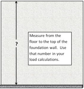Measure wall height